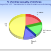 Mens Survey on Sexuality